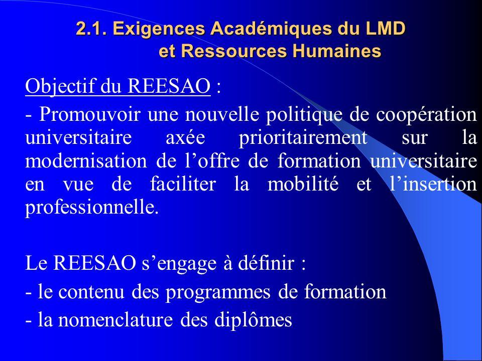 Lexamen des besoins en ressources humaines se fera en fonction de trois types dexigences : - académique et institutionnelle - pédagogique - matérielle