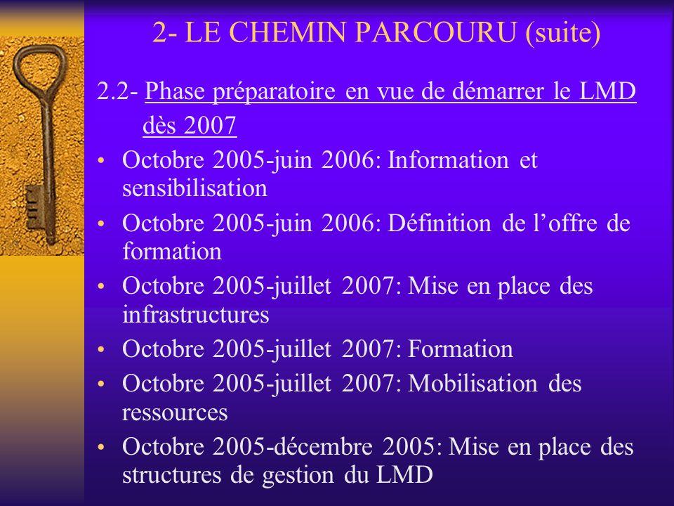 2- LE CHEMIN PARCOURU (suite) b/ de faire des recommandations relatives aux actions à mener à court, moyen et long termes à savoir: La formation du pe