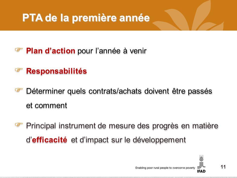 PTA de la première année Plan daction pour lannée à venir Responsabilités Déterminer quels contrats/achats doivent être passés et comment Principal in