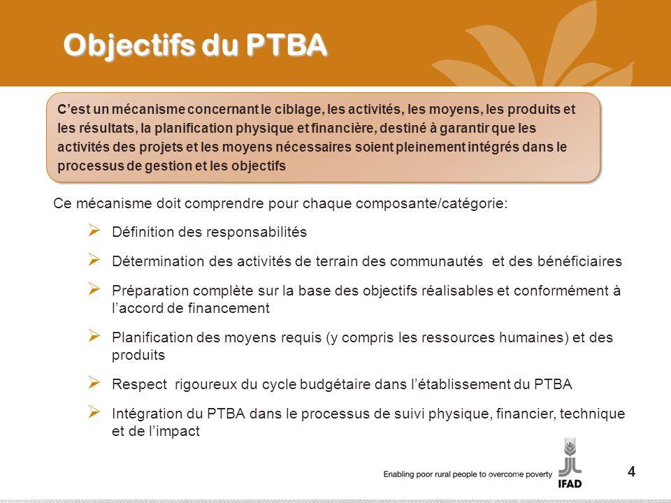 Objectifs du PTBA Cest un mécanisme concernant le ciblage, les activités, les moyens, les produits et les résultats, la planification physique et fina