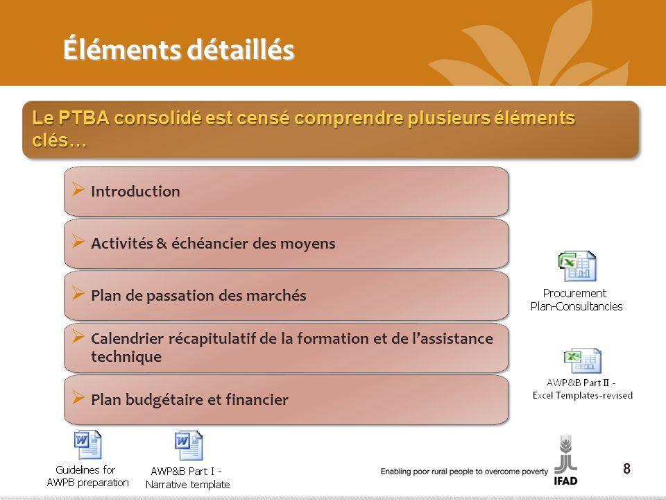 Éléments détaillés Introduction Activités & échéancier des moyens Plan de passation des marchés Calendrier récapitulatif de la formation et de lassist