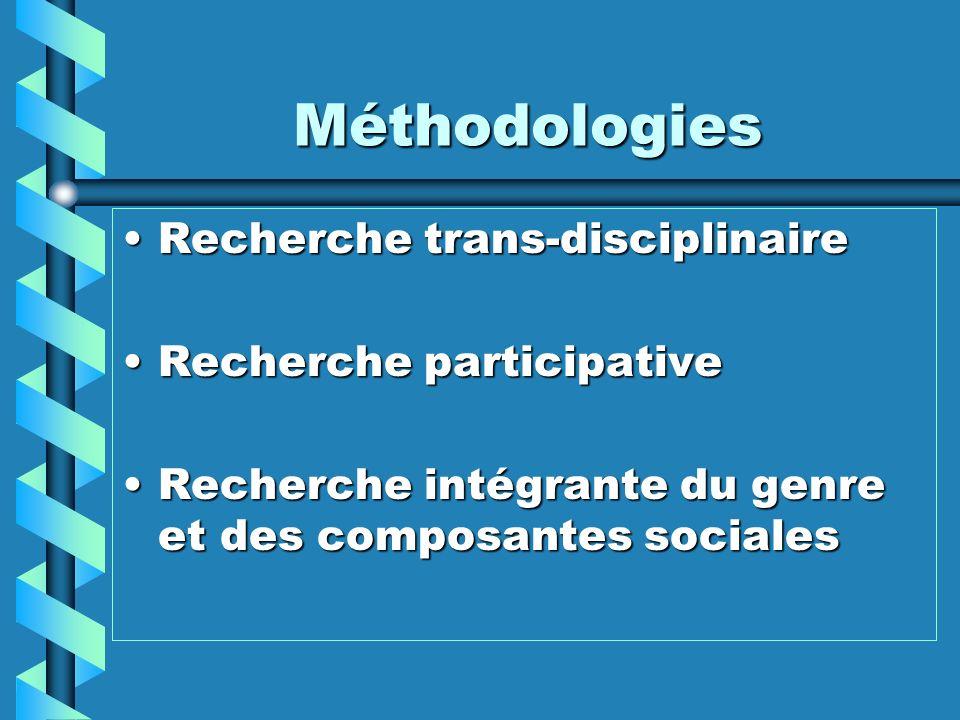 Méthodologies Recherche trans-disciplinaireRecherche trans-disciplinaire Recherche participativeRecherche participative Recherche intégrante du genre