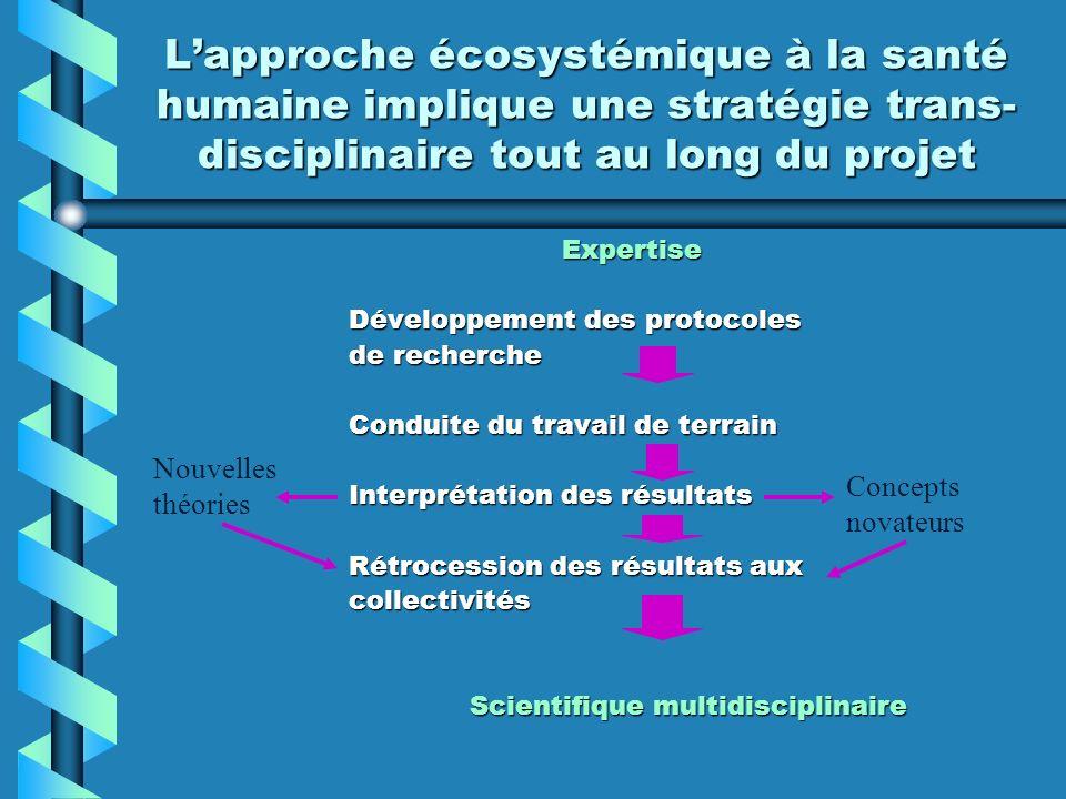 Lapproche écosystémique à la santé humaine implique une stratégie trans- disciplinaire tout au long du projet Expertise Développement des protocoles d