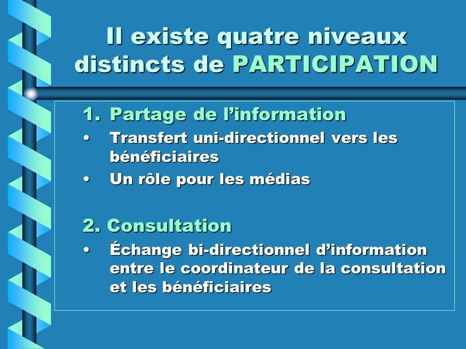 Il existe quatre niveaux distincts de PARTICIPATION 1.Partage de linformation Transfert uni-directionnel vers les bénéficiairesTransfert uni-direction