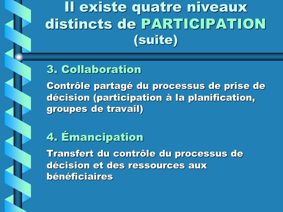Il existe quatre niveaux distincts de PARTICIPATION (suite) 3. Collaboration Contrôle partagé du processus de prise de décision (participation à la pl