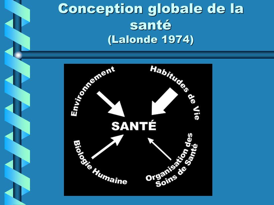 Conception globale de la santé (Lalonde 1974)