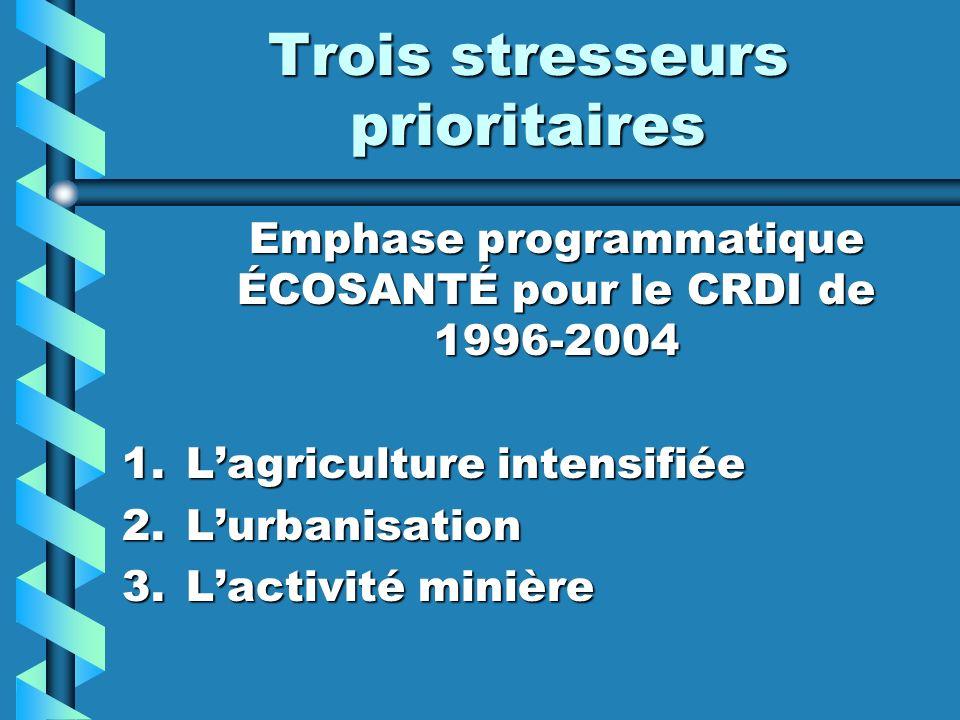 Trois stresseurs prioritaires Emphase programmatique ÉCOSANTÉ pour le CRDI de 1996-2004 1.Lagriculture intensifiée 2.Lurbanisation 3.Lactivité minière