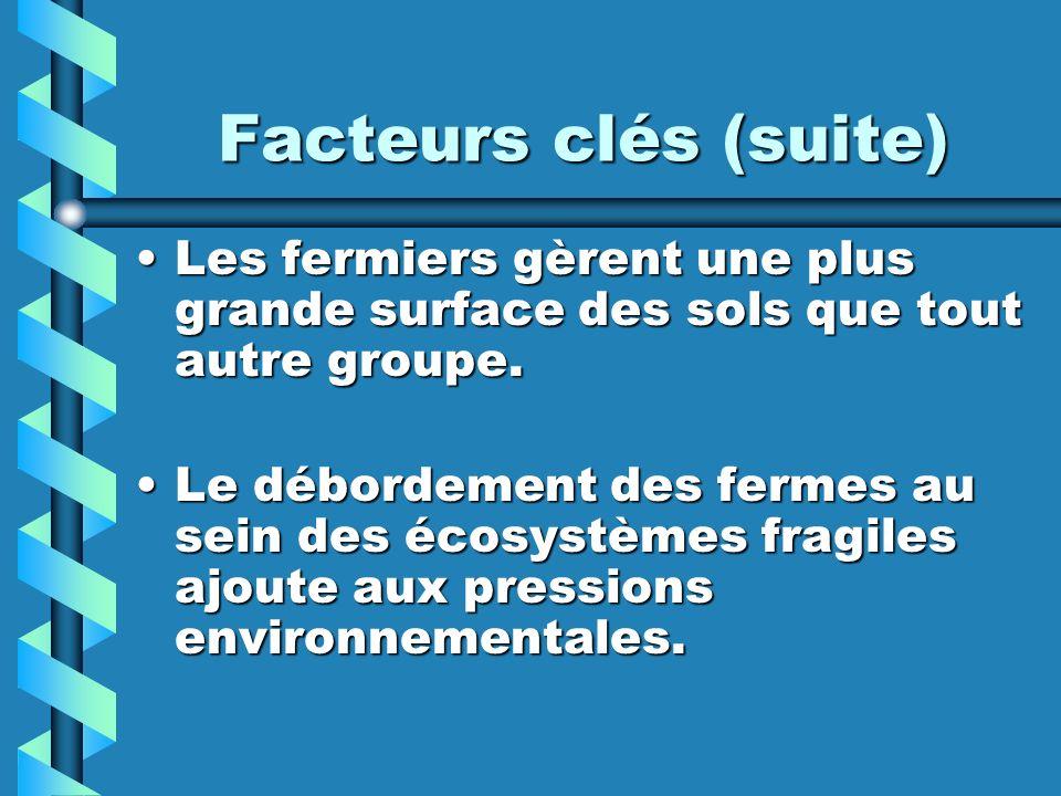 Facteurs clés (suite) Les fermiers gèrent une plus grande surface des sols que tout autre groupe.Les fermiers gèrent une plus grande surface des sols