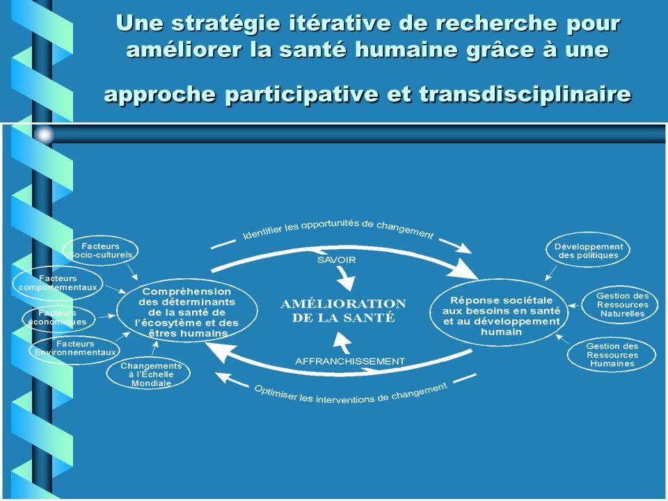 Deux approches Environnement ÉconomieCollectivité Environnement Collectivité Santé Économie Approche classique du développement Développement soucieux de la santé des Écosystèmes