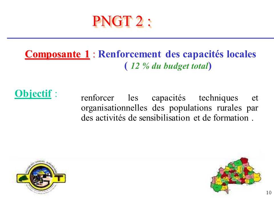 10 Composante 1 : Composante 1 : Renforcement des capacités locales ( 12 % du budget total ) Objectif : PNGT 2 : renforcer les capacités techniques et