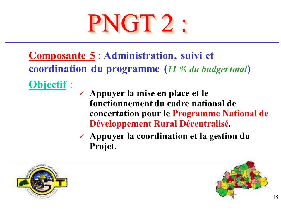 15 Composante 5 : Administration, suivi et coordination du programme ( 11 % du budget total ) Objectif : Appuyer la mise en place et le fonctionnement