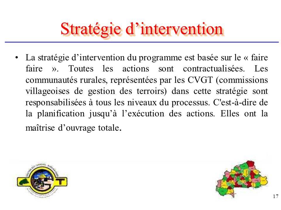 17 La stratégie dintervention du programme est basée sur le « faire faire ». Toutes les actions sont contractualisées. Les communautés rurales, représ
