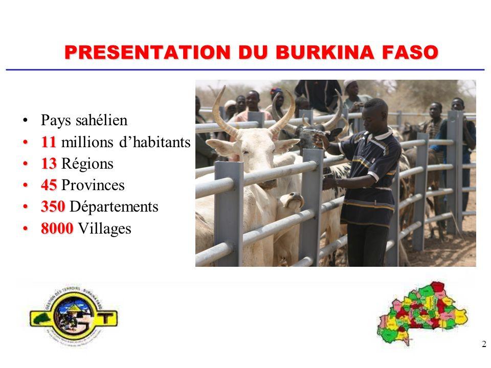 3 PRESENTATION DU BURKINA FASO Problématiques majeures Le Burkina Faso est un pays sahélien aux ressources naturelles limitées et en constante dégradation avec une économie fortement tributaire du secteur rural qui emploie plus de 86% de la population et génère environ 40% du PIB.