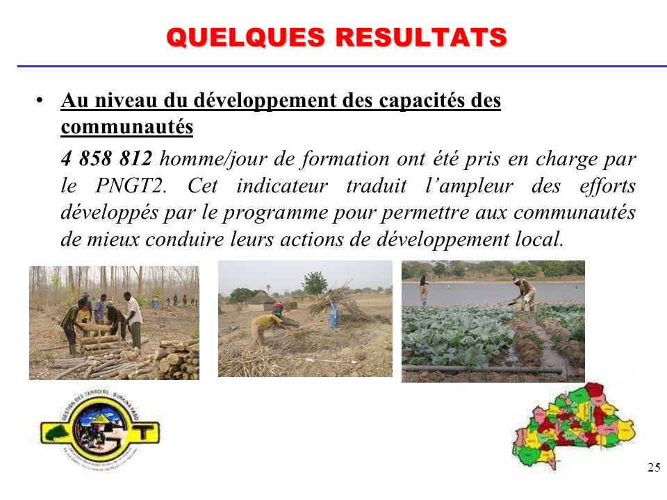 25 QUELQUES RESULTATS Au niveau du développement des capacités des communautés 4 858 812 homme/jour de formation ont été pris en charge par le PNGT2.