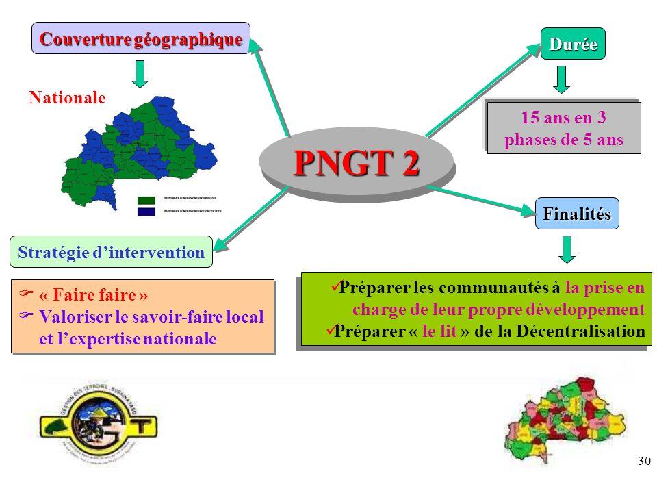 30 PNGT 2 Couverture géographique Durée Stratégie dintervention Finalités « Faire faire » Valoriser le savoir-faire local et lexpertise nationale « Fa