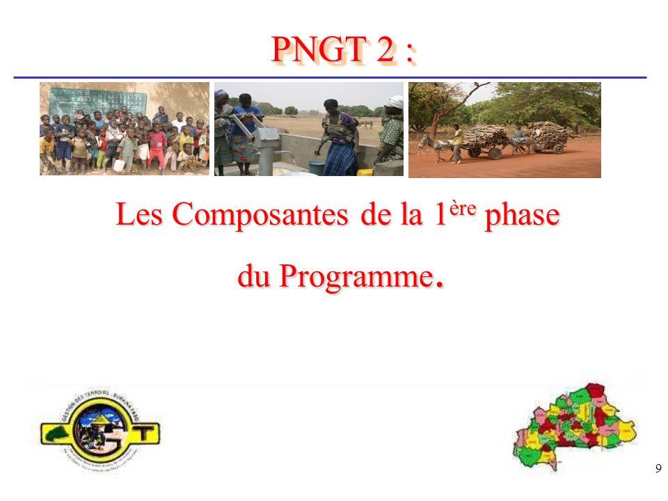 10 Composante 1 : Composante 1 : Renforcement des capacités locales ( 12 % du budget total ) Objectif : PNGT 2 : renforcer les capacités techniques et organisationnelles des populations rurales par des activités de sensibilisation et de formation.