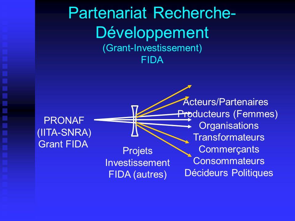 Partenariat Recherche- Développement (Grant-Investissement) FIDA Acteurs/Partenaires Producteurs (Femmes) Organisations Transformateurs Commerçants Consommateurs Décideurs Politiques PRONAF (IITA-SNRA) Grant FIDA Projets Investissement FIDA (autres)