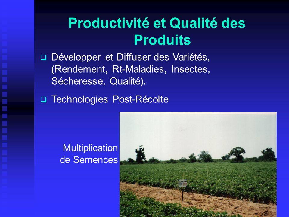 Développer et Diffuser des Variétés, (Rendement, Rt-Maladies, Insectes, Sécheresse, Qualité). Technologies Post-Récolte Productivité et Qualité des Pr