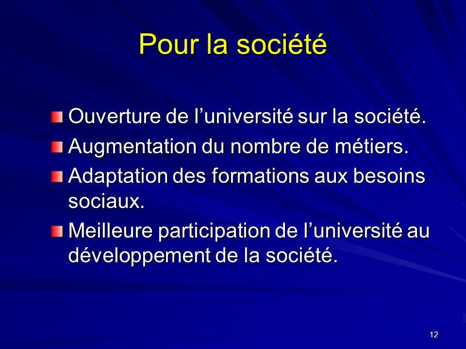 12 Pour la société Ouverture de luniversité sur la société.