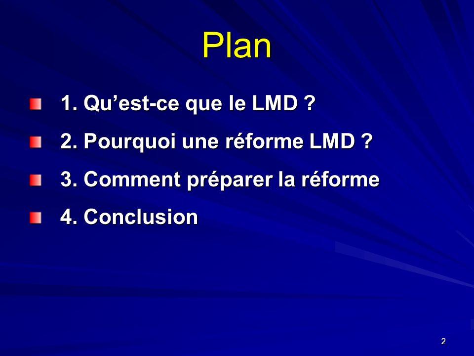 2 Plan 1.Quest-ce que le LMD . 2. Pourquoi une réforme LMD .