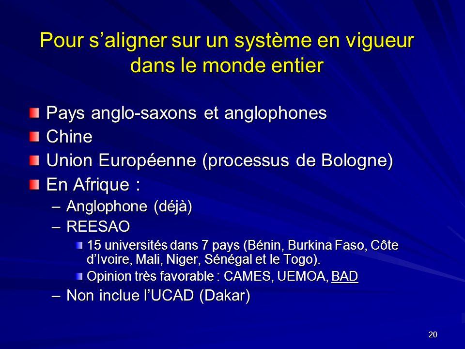 20 Pour saligner sur un système en vigueur dans le monde entier Pays anglo-saxons et anglophones Chine Union Européenne (processus de Bologne) En Afrique : –Anglophone (déjà) –REESAO 15 universités dans 7 pays (Bénin, Burkina Faso, Côte dIvoire, Mali, Niger, Sénégal et le Togo).