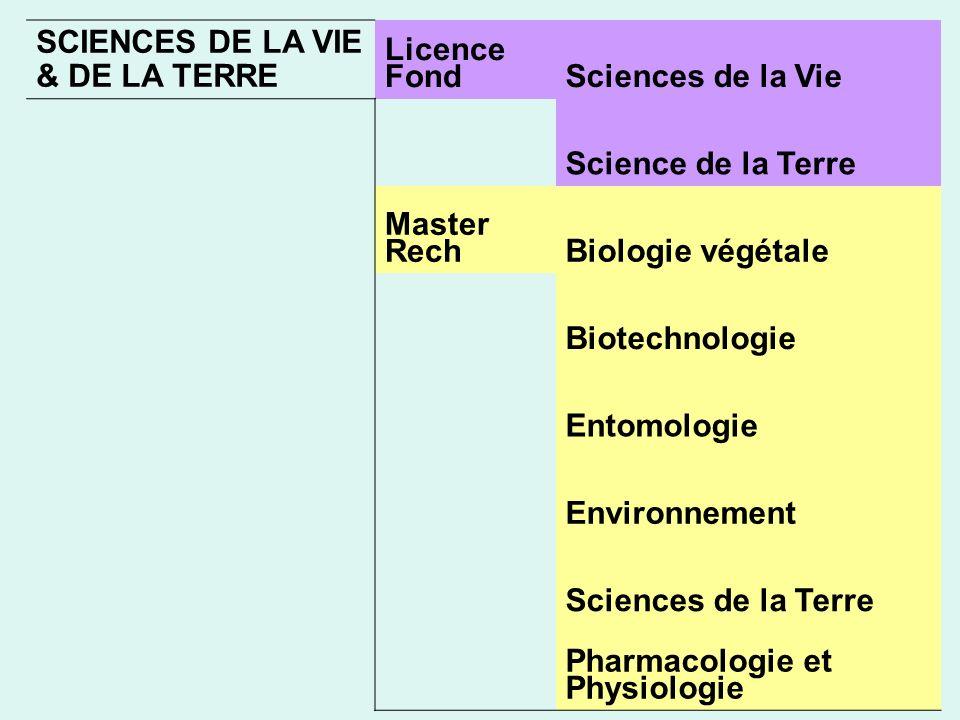 36 SCIENCES DE LA VIE & DE LA TERRE Licence FondSciences de la Vie Science de la Terre Master RechBiologie végétale Biotechnologie Entomologie Environnement Sciences de la Terre Pharmacologie et Physiologie