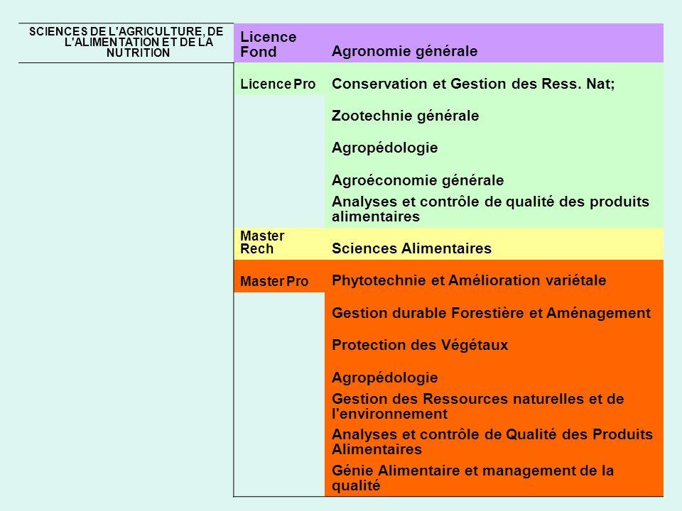 38 SCIENCES DE L AGRICULTURE, DE L ALIMENTATION ET DE LA NUTRITION Licence FondAgronomie générale Licence Pro Conservation et Gestion des Ress.