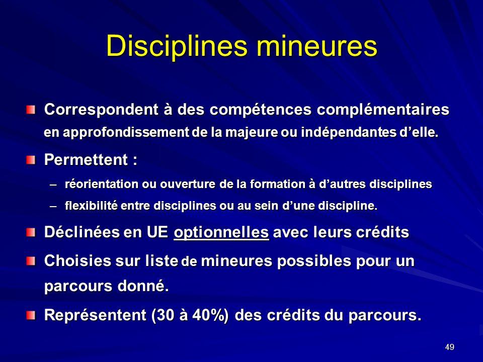 49 Disciplines mineures Correspondent à des compétences complémentaires en approfondissement de la majeure ou indépendantes delle.