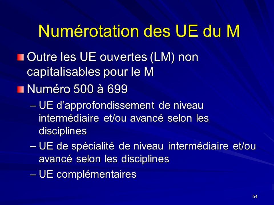 54 Numérotation des UE du M Outre les UE ouvertes (LM) non capitalisables pour le M Numéro 500 à 699 –UE dapprofondissement de niveau intermédiaire et/ou avancé selon les disciplines –UE de spécialité de niveau intermédiaire et/ou avancé selon les disciplines –UE complémentaires