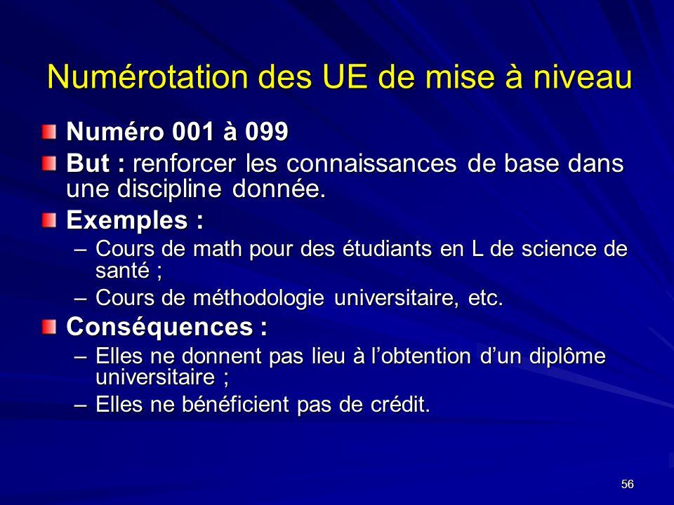 56 Numérotation des UE de mise à niveau Numéro 001 à 099 But : renforcer les connaissances de base dans une discipline donnée.
