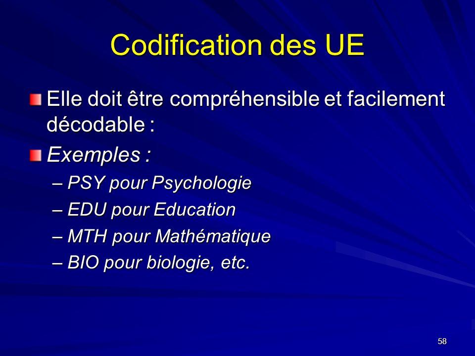 58 Codification des UE Elle doit être compréhensible et facilement décodable : Exemples : –PSY pour Psychologie –EDU pour Education –MTH pour Mathématique –BIO pour biologie, etc.
