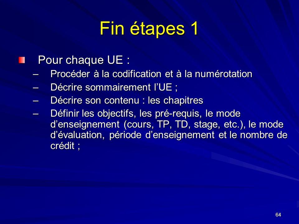 64 Pour chaque UE : –Procéder à la codification et à la numérotation –Décrire sommairement lUE ; –Décrire son contenu : les chapitres –Définir les objectifs, les pré-requis, le mode denseignement (cours, TP, TD, stage, etc.), le mode dévaluation, période denseignement et le nombre de crédit ; Fin étapes 1