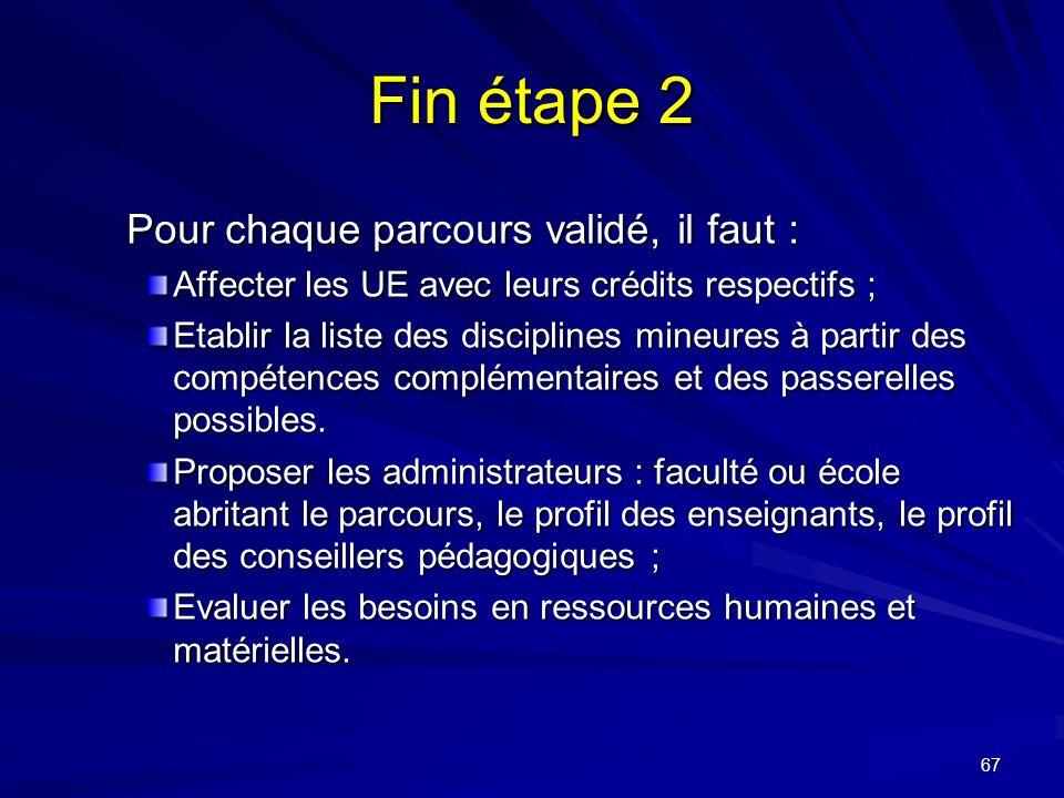 67 Fin étape 2 Pour chaque parcours validé, il faut : Affecter les UE avec leurs crédits respectifs ; Etablir la liste des disciplines mineures à partir des compétences complémentaires et des passerelles possibles.