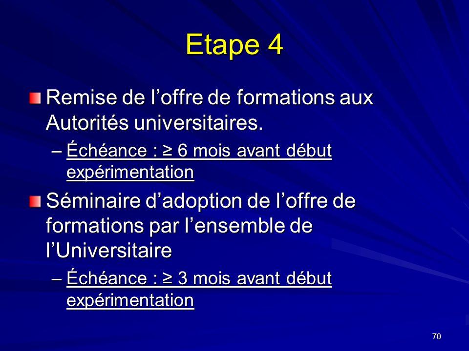 70 Etape 4 Remise de loffre de formations aux Autorités universitaires.