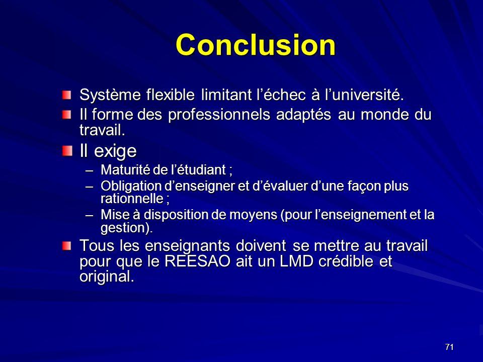 71 Conclusion Système flexible limitant léchec à luniversité.