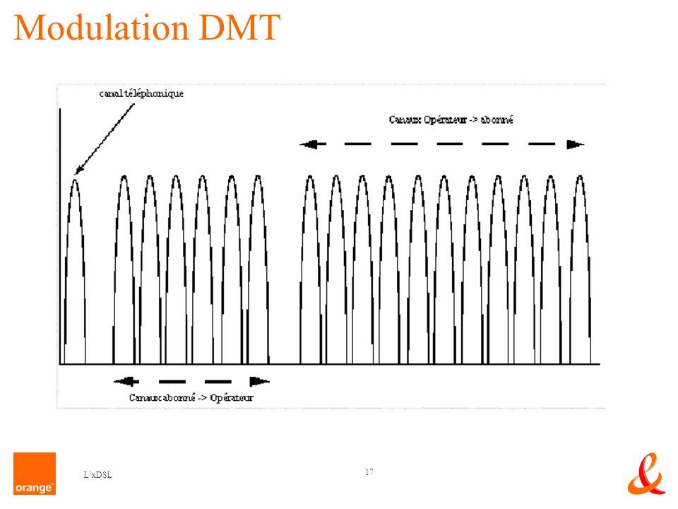 17 LxDSL Modulation DMT