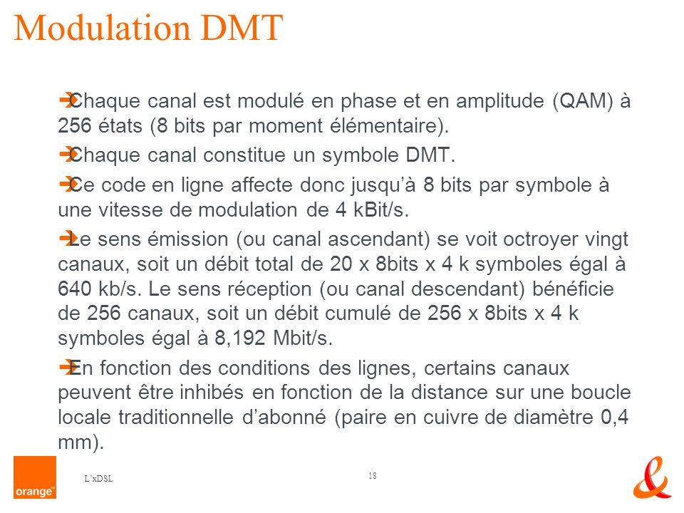 18 LxDSL Modulation DMT Chaque canal est modulé en phase et en amplitude (QAM) à 256 états (8 bits par moment élémentaire).