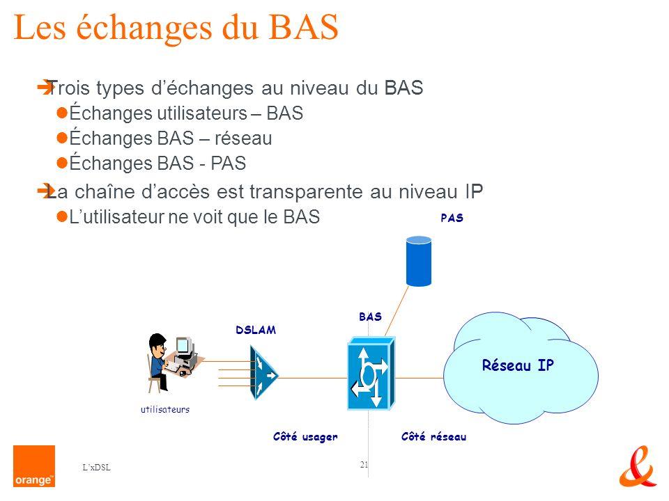 21 LxDSL Réseau IP Côté usagerCôté réseau DSLAM BAS utilisateurs PAS Les échanges du BAS Trois types déchanges au niveau du BAS Échanges utilisateurs – BAS Échanges BAS – réseau Échanges BAS - PAS La chaîne daccès est transparente au niveau IP Lutilisateur ne voit que le BAS
