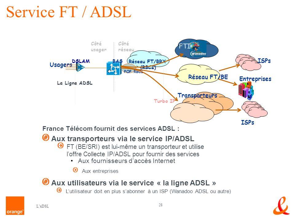 28 LxDSL Entreprises Aux entreprises Réseau FT/BRX (RBCI) POP RBCI Usagers Côté usager Côté réseau DSLAM BAS France Télécom fournit des services ADSL : ISPs Aux transporteurs via le service IP/ADSL FT (BE/SRI) est lui-même un transporteur et utilise loffre Collecte IP/ADSL pour fournir des services ISPs Réseau FT/BE Transporteurs Turbo IP Aux fournisseurs daccès Internet La Ligne ADSL Aux utilisateurs via le service « la ligne ADSL » FTI Lutilisateur doit en plus sabonner à un ISP (Wanadoo ADSL ou autre) Service FT / ADSL
