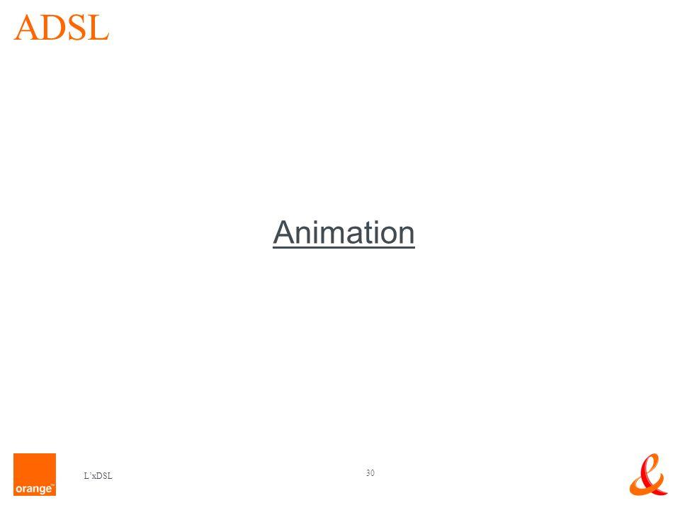 30 LxDSL ADSL Animation