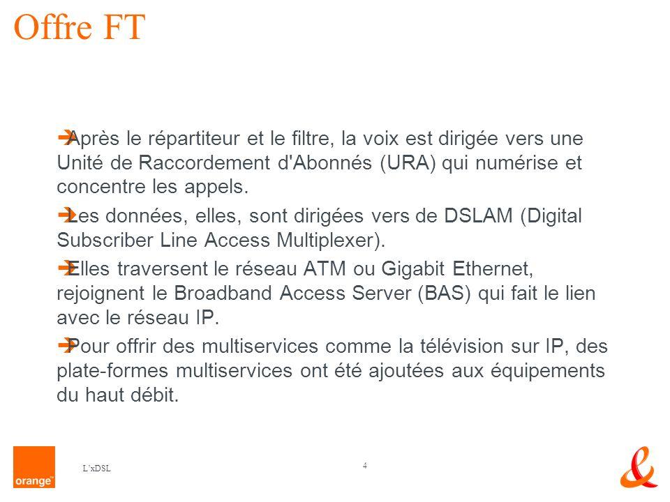 4 Offre FT Après le répartiteur et le filtre, la voix est dirigée vers une Unité de Raccordement d Abonnés (URA) qui numérise et concentre les appels.