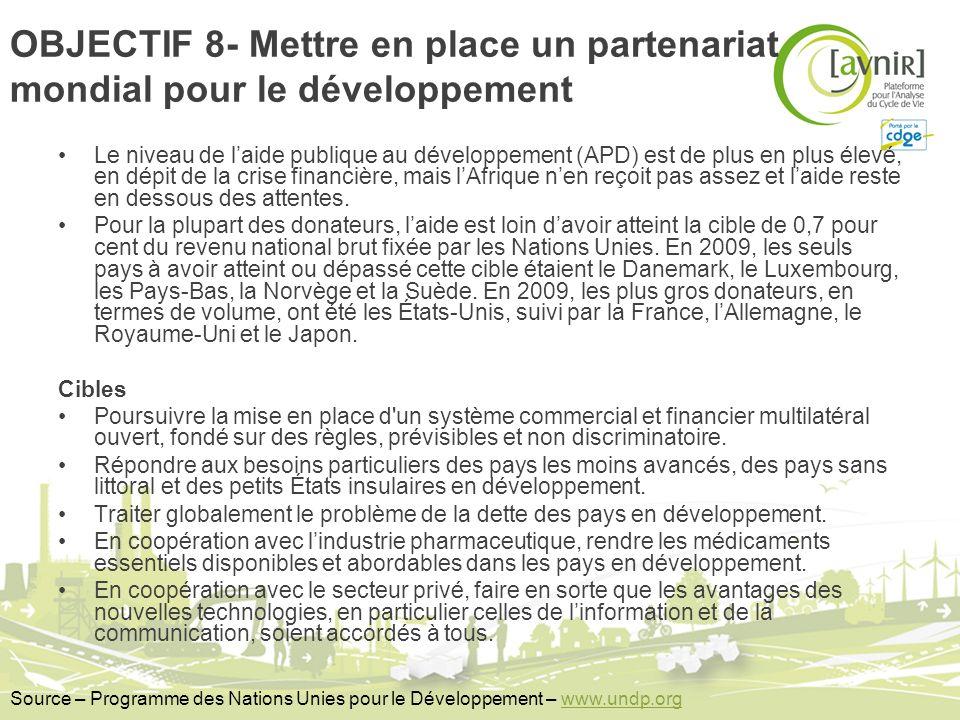 OBJECTIF 8- Mettre en place un partenariat mondial pour le développement Le niveau de laide publique au développement (APD) est de plus en plus élevé,