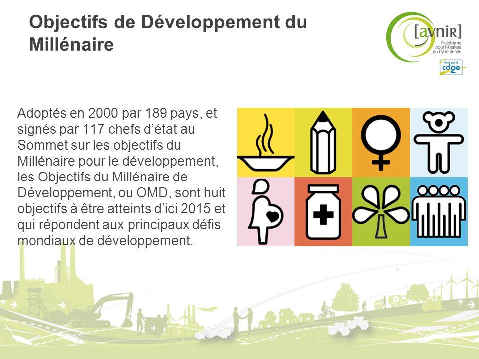 Objectifs de Développement du Millénaire Adoptés en 2000 par 189 pays, et signés par 117 chefs détat au Sommet sur les objectifs du Millénaire pour le