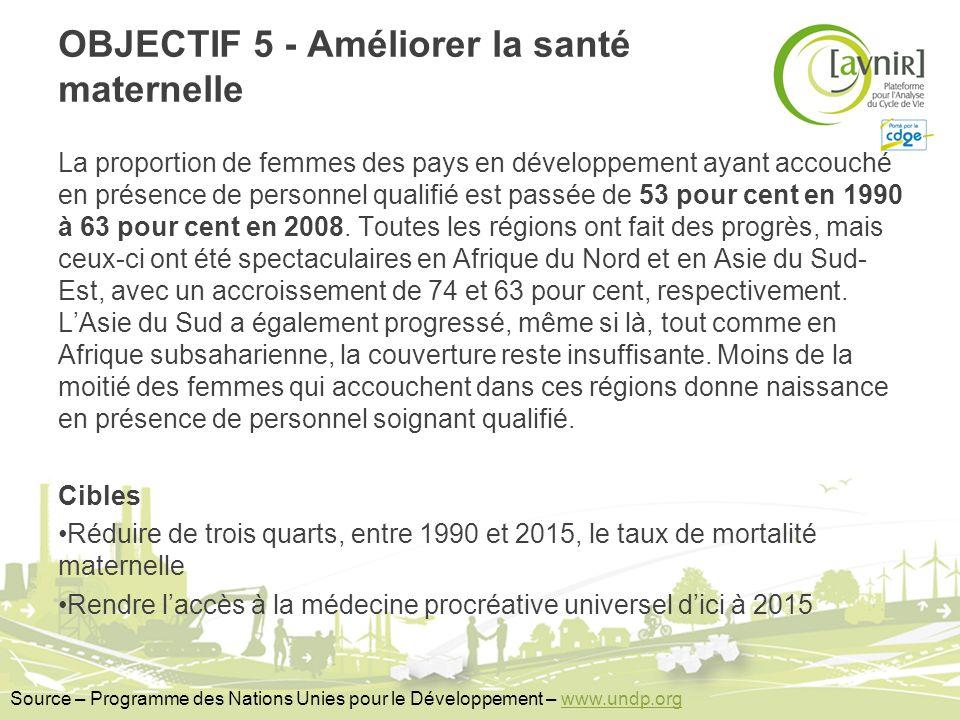 OBJECTIF 5 - Améliorer la santé maternelle La proportion de femmes des pays en développement ayant accouché en présence de personnel qualifié est pass