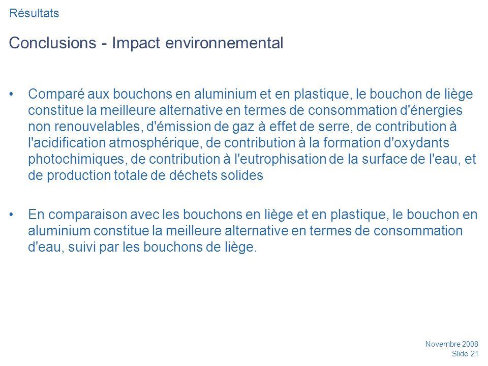 Novembre 2008 Slide 21 Conclusions - Impact environnemental Comparé aux bouchons en aluminium et en plastique, le bouchon de liège constitue la meilleure alternative en termes de consommation d énergies non renouvelables, d émission de gaz à effet de serre, de contribution à l acidification atmosphérique, de contribution à la formation d oxydants photochimiques, de contribution à l eutrophisation de la surface de l eau, et de production totale de déchets solides En comparaison avec les bouchons en liège et en plastique, le bouchon en aluminium constitue la meilleure alternative en termes de consommation d eau, suivi par les bouchons de liège.