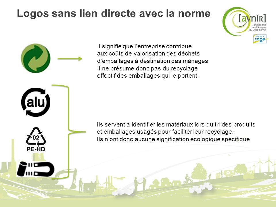 Logos sans lien directe avec la norme Il signifie que lentreprise contribue aux coûts de valorisation des déchets demballages à destination des ménage
