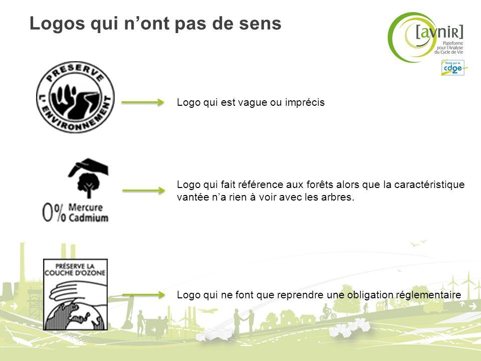 Logos qui nont pas de sens Logo qui fait référence aux forêts alors que la caractéristique vantée na rien à voir avec les arbres. Logo qui ne font que