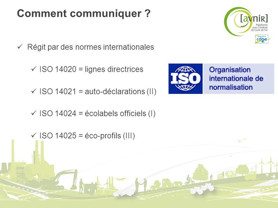 Comment communiquer ? Régit par des normes internationales ISO 14020 = lignes directrices ISO 14021 = auto-déclarations (II) ISO 14024 = écolabels off