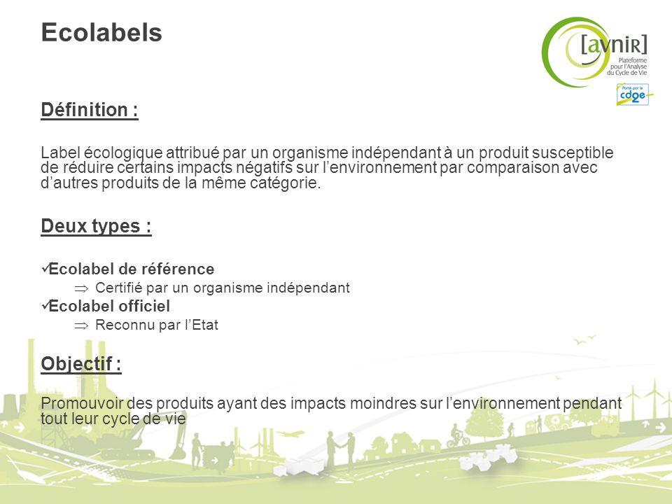 Ecolabels Définition : Label écologique attribué par un organisme indépendant à un produit susceptible de réduire certains impacts négatifs sur lenvir