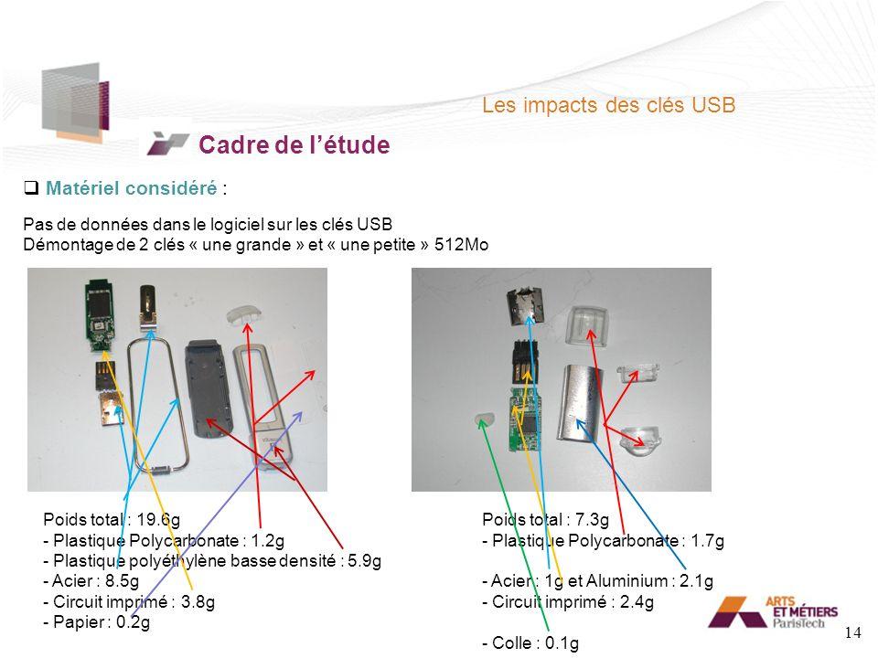 Cadre de létude Les impacts des clés USB Matériel considéré : Pas de données dans le logiciel sur les clés USB Démontage de 2 clés « une grande » et « une petite » 512Mo Poids total : 19.6gPoids total : 7.3g - Plastique Polycarbonate : 1.2g- Plastique Polycarbonate : 1.7g - Plastique polyéthylène basse densité : 5.9g - Acier : 8.5g- Acier : 1g et Aluminium : 2.1g - Circuit imprimé : 3.8g- Circuit imprimé : 2.4g - Papier : 0.2g - Colle : 0.1g 14